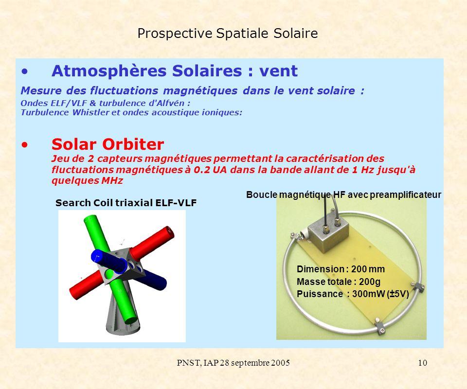 PNST, IAP 28 septembre 200510 Prospective Spatiale Solaire Atmosphères Solaires : vent Mesure des fluctuations magnétiques dans le vent solaire : Onde