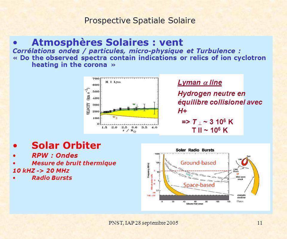 PNST, IAP 28 septembre 200511 Prospective Spatiale Solaire Atmosphères Solaires : vent Corrélations ondes / particules, micro-physique et Turbulence :
