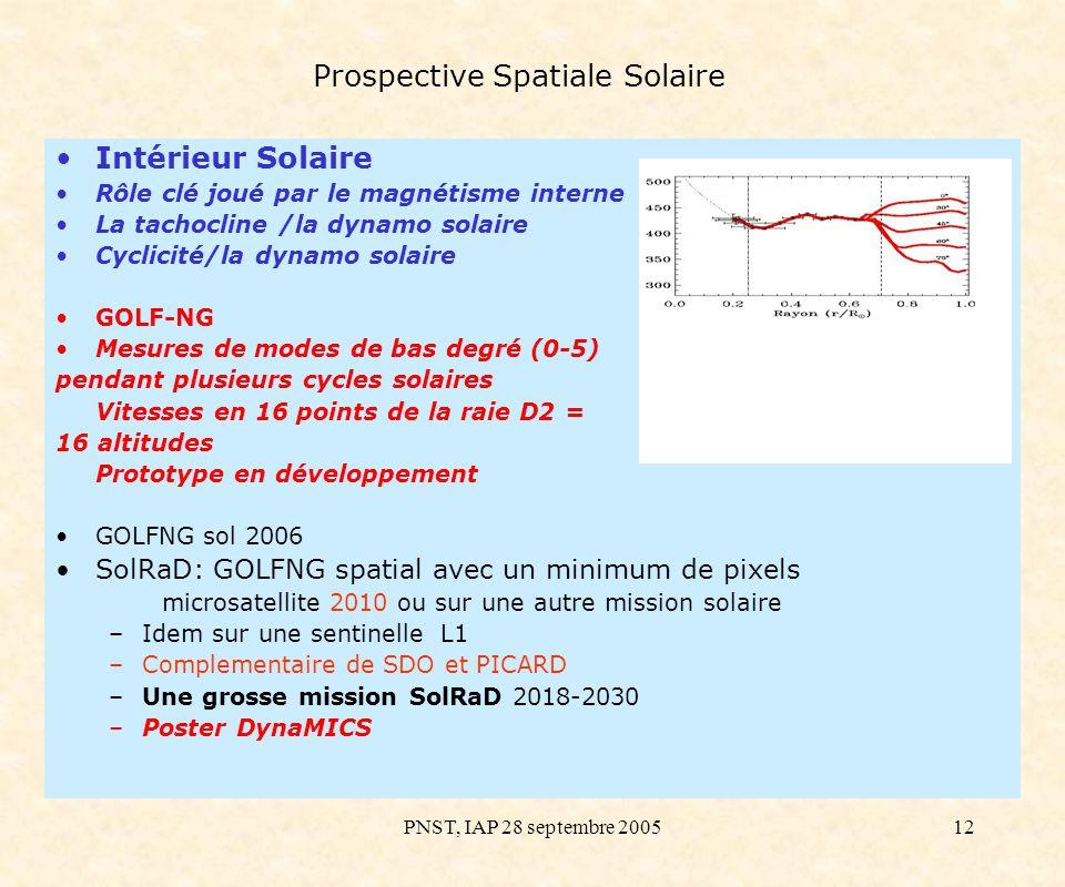 PNST, IAP 28 septembre 200512 Prospective Spatiale Solaire Intérieur Solaire Rôle clé joué par le magnétisme interne La tachocline /la dynamo solaire