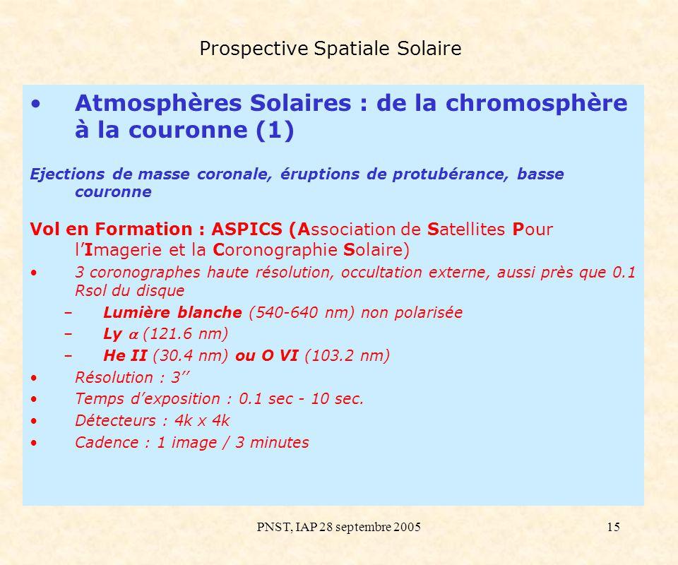 PNST, IAP 28 septembre 200515 Prospective Spatiale Solaire Atmosphères Solaires : de la chromosphère à la couronne (1) Ejections de masse coronale, ér
