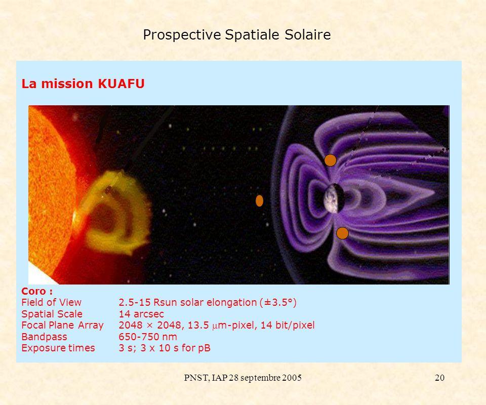 PNST, IAP 28 septembre 200520 Prospective Spatiale Solaire La mission KUAFU Coro : Field of View 2.5-15 Rsun solar elongation (±3.5°) Spatial Scale14