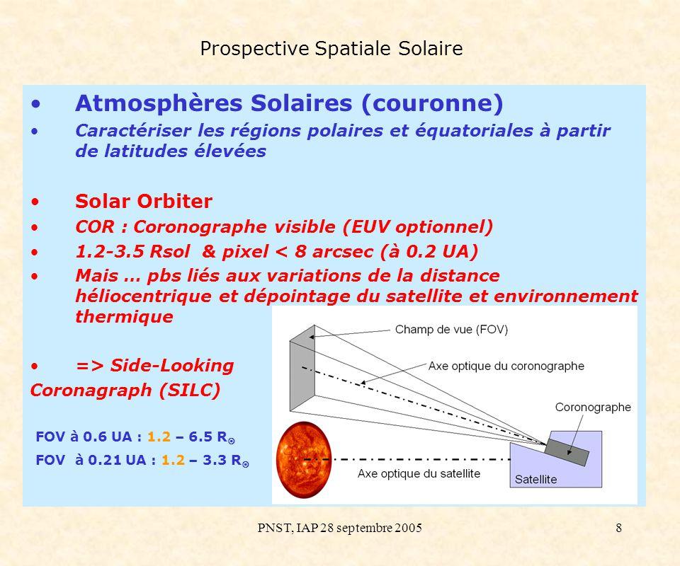 PNST, IAP 28 septembre 20059 Prospective Spatiale Solaire Atmosphères Solaires : vent Connaissance du vent solaire (point de vue plasma) n, T, P, composition, flux de chaleur, anisotropies, inhomogénéités, turbulence .