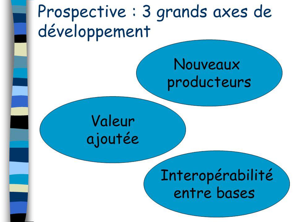 Prospective : 3 grands axes de développement Nouveaux producteurs Valeur ajoutée Interopérabilité entre bases