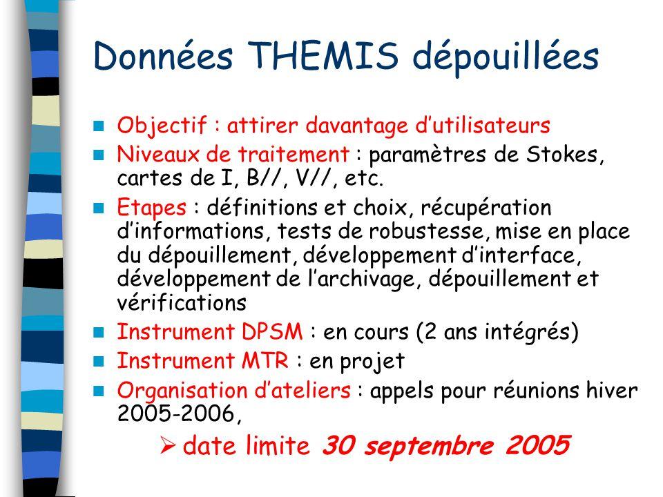Le Coronographe du Pic du Midi Données : couverture complète du cycle Développement dépouillement : D.