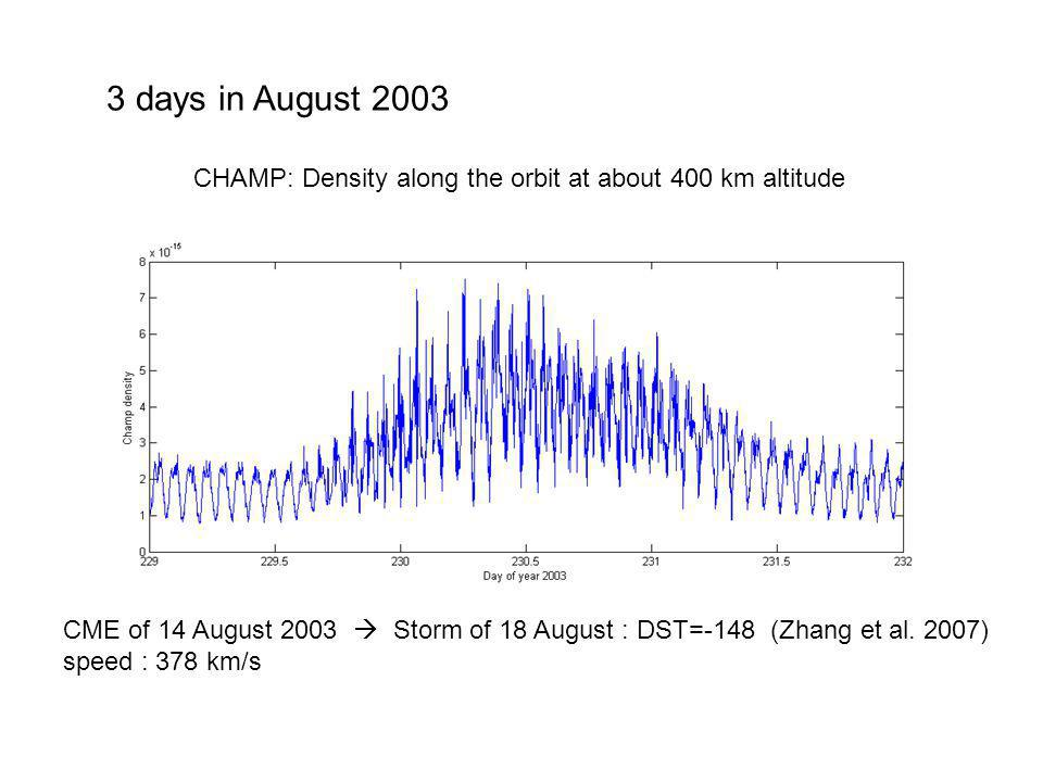 CME of 14 August 2003 Storm of 18 August : DST=-148 (Zhang et al. 2007) speed : 378 km/s CHAMP: Density along the orbit at about 400 km altitude 3 day