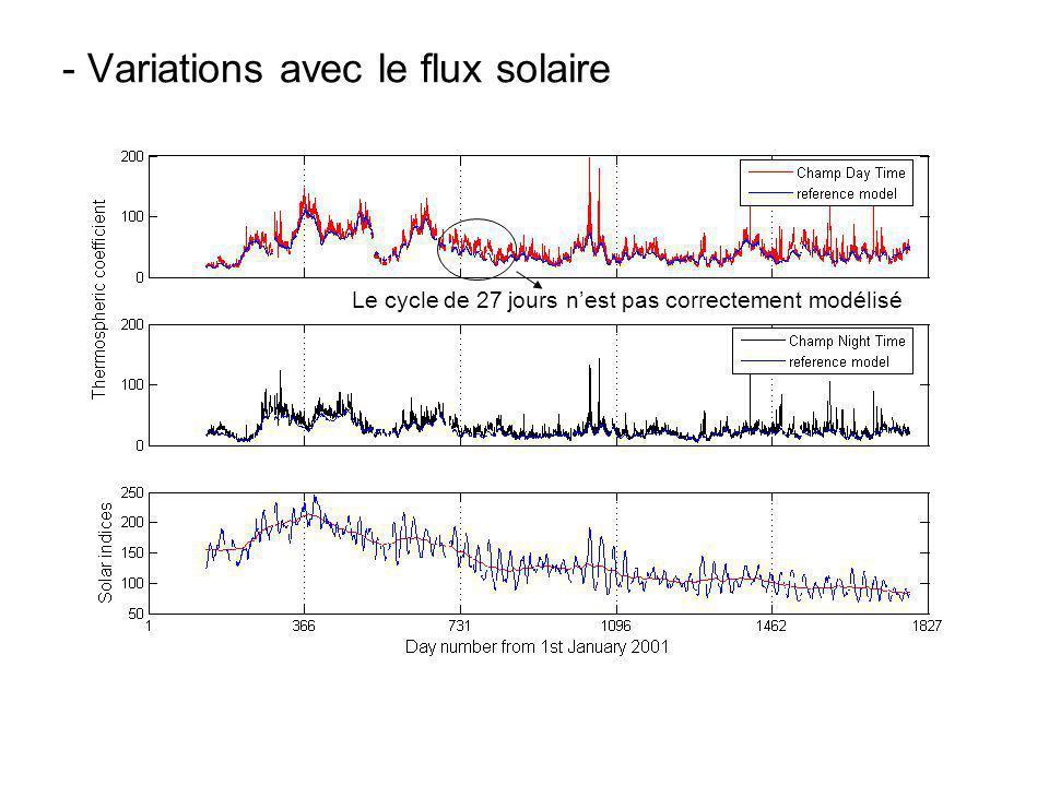 - Variations avec le flux solaire Le cycle de 27 jours nest pas correctement modélisé