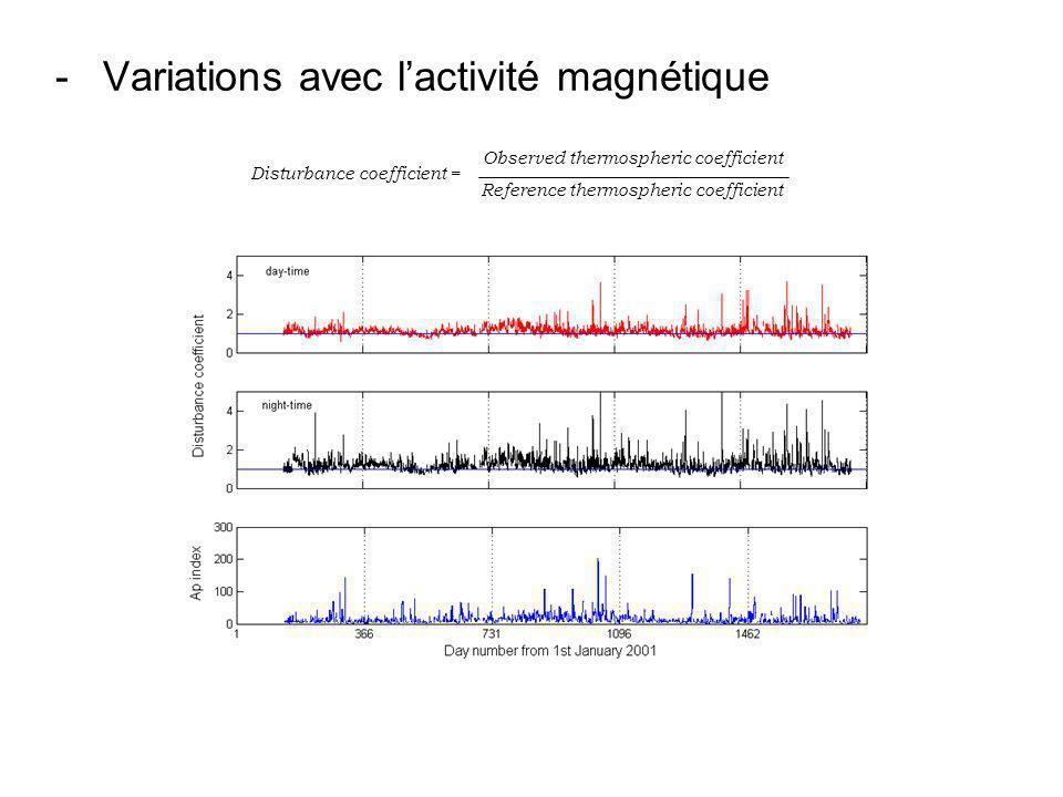 - Variations avec lactivité magnétique Disturbance coefficient = Observed thermospheric coefficient Reference thermospheric coefficient