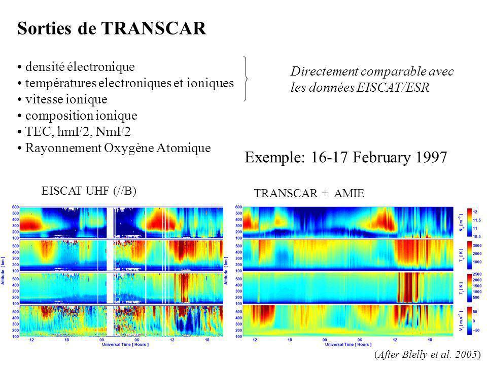 Sorties de TRANSCAR densité électronique températures electroniques et ioniques vitesse ionique composition ionique TEC, hmF2, NmF2 Rayonnement Oxygèn