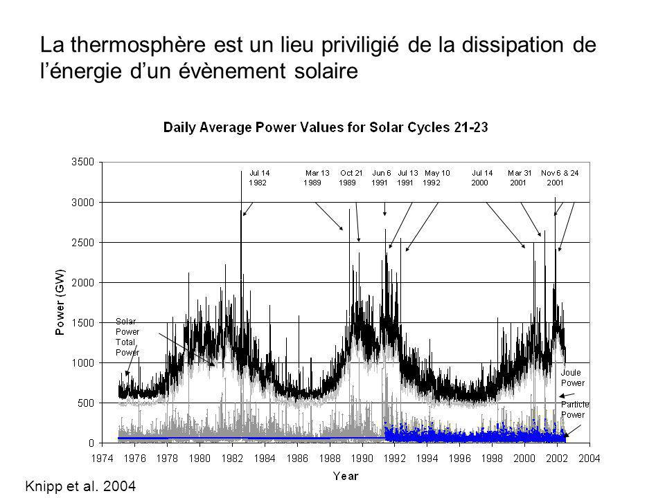 La thermosphère est un lieu priviligié de la dissipation de lénergie dun évènement solaire Knipp et al. 2004