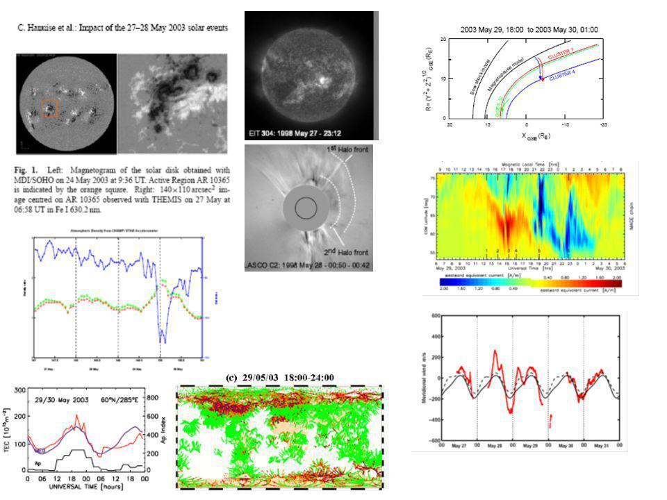 Champ day time data Champ night time data NRLMSISE-00 prediction JB2006 prediction LT Comparaison avec les modèles: évènements importants Problèmes damplitude et de phase de la perturbation