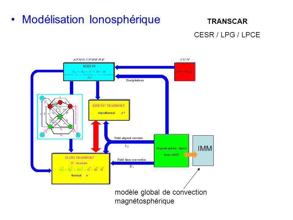 Modélisation semi-empirique de la Thermosphère Développement en harmonique sphérique Variables: Lat, Long Date et LT: variations annuelles à ter-diurnes Flux solaire: F10.7 et l activité magnétique: Ap ou Kp.