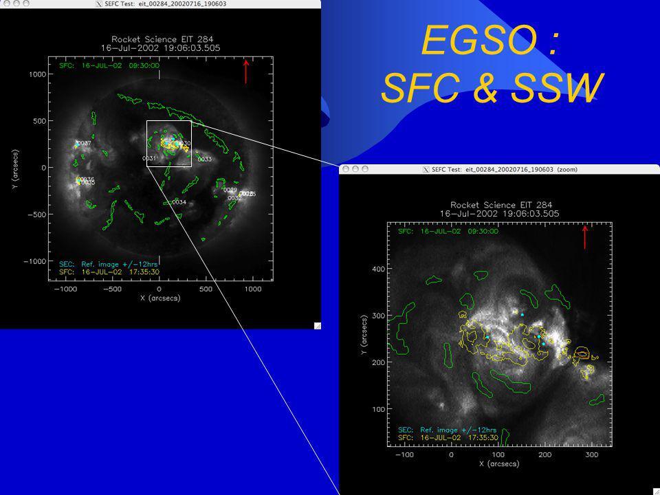 EGSO : SFC & SSW