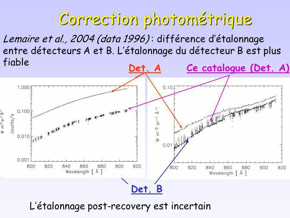 Lemaire et al., 2004 (data 1996) : différence détalonnage entre détecteurs A et B. Létalonnage du détecteur B est plus fiable Létalonnage post-recover