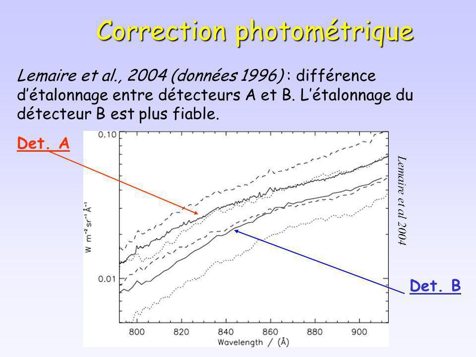 Lemaire et al., 2004 (données 1996) : différence détalonnage entre détecteurs A et B. Létalonnage du détecteur B est plus fiable. Lemaire et al 2004 D