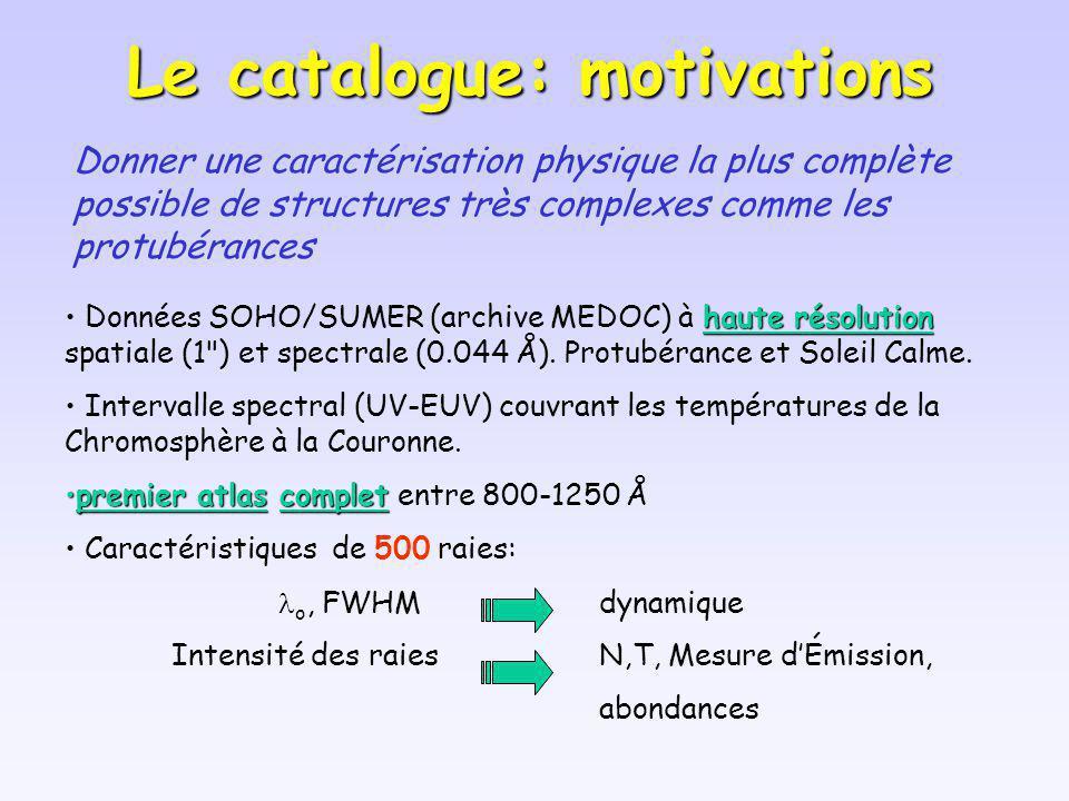 Le catalogue: motivations Donner une caractérisation physique la plus complète possible de structures très complexes comme les protubérances haute rés