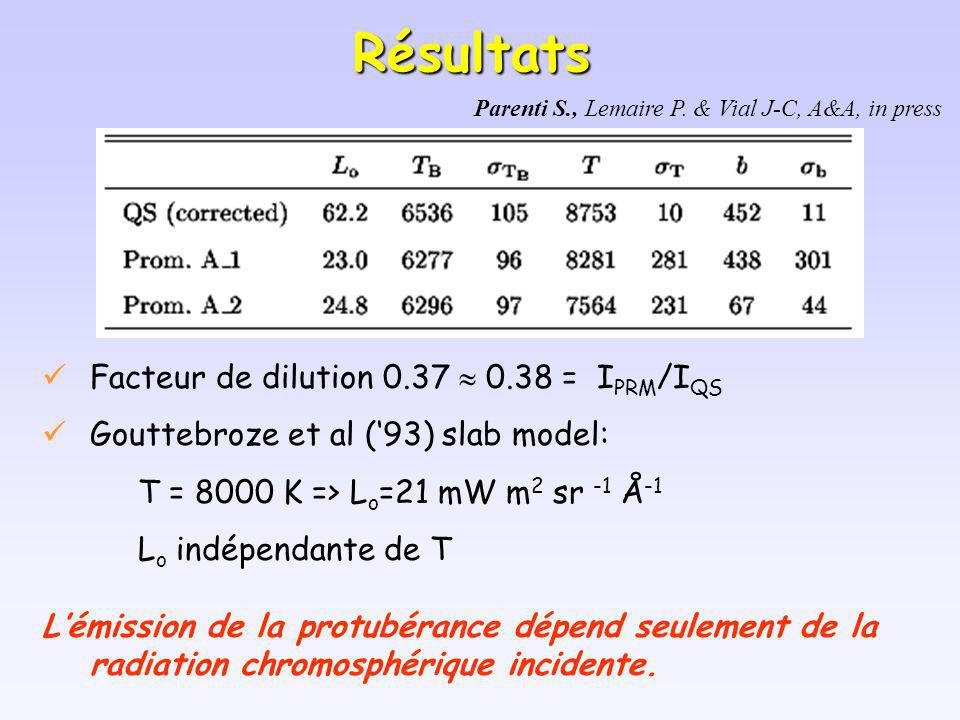 Résultats Facteur de dilution 0.37 0.38 = I PRM /I QS Gouttebroze et al (93) slab model: T = 8000 K => L o =21 mW m 2 sr -1 Å -1 L o indépendante de T