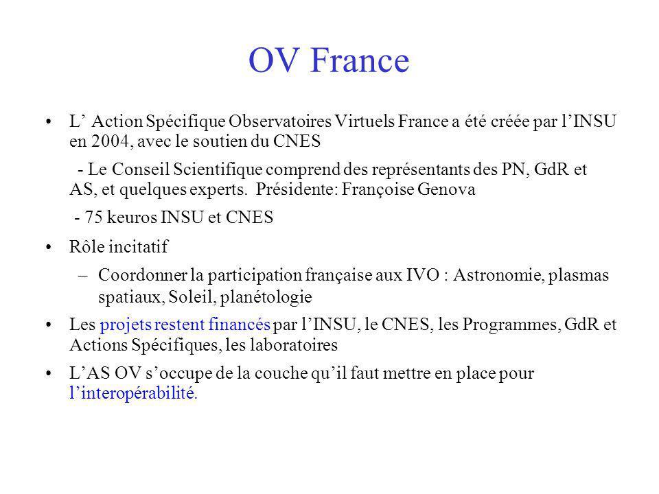 OV France L Action Spécifique Observatoires Virtuels France a été créée par lINSU en 2004, avec le soutien du CNES - Le Conseil Scientifique comprend des représentants des PN, GdR et AS, et quelques experts.