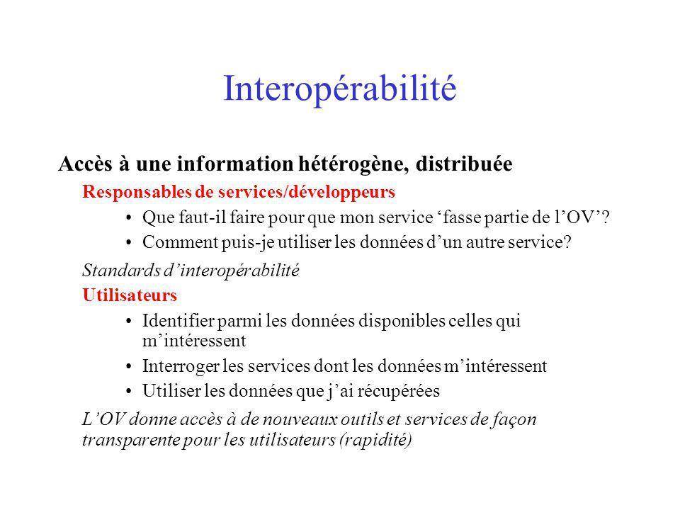 Interopérabilité Accès à une information hétérogène, distribuée Responsables de services/développeurs Que faut-il faire pour que mon service fasse partie de lOV.