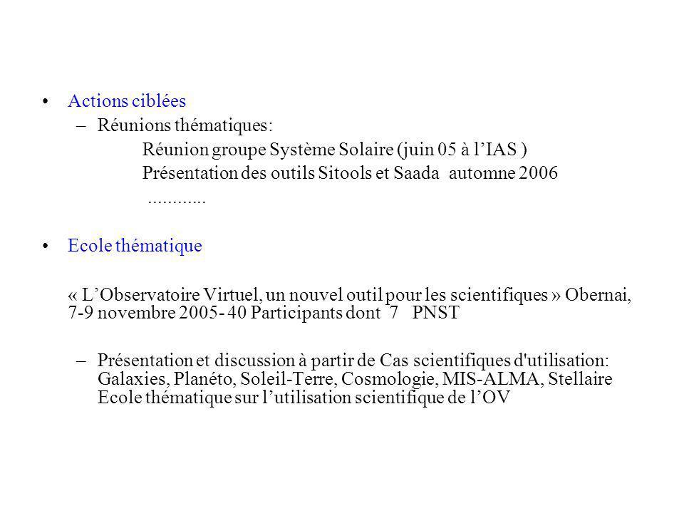 Actions ciblées –Réunions thématiques: Réunion groupe Système Solaire (juin 05 à lIAS ) Présentation des outils Sitools et Saada automne 2006............