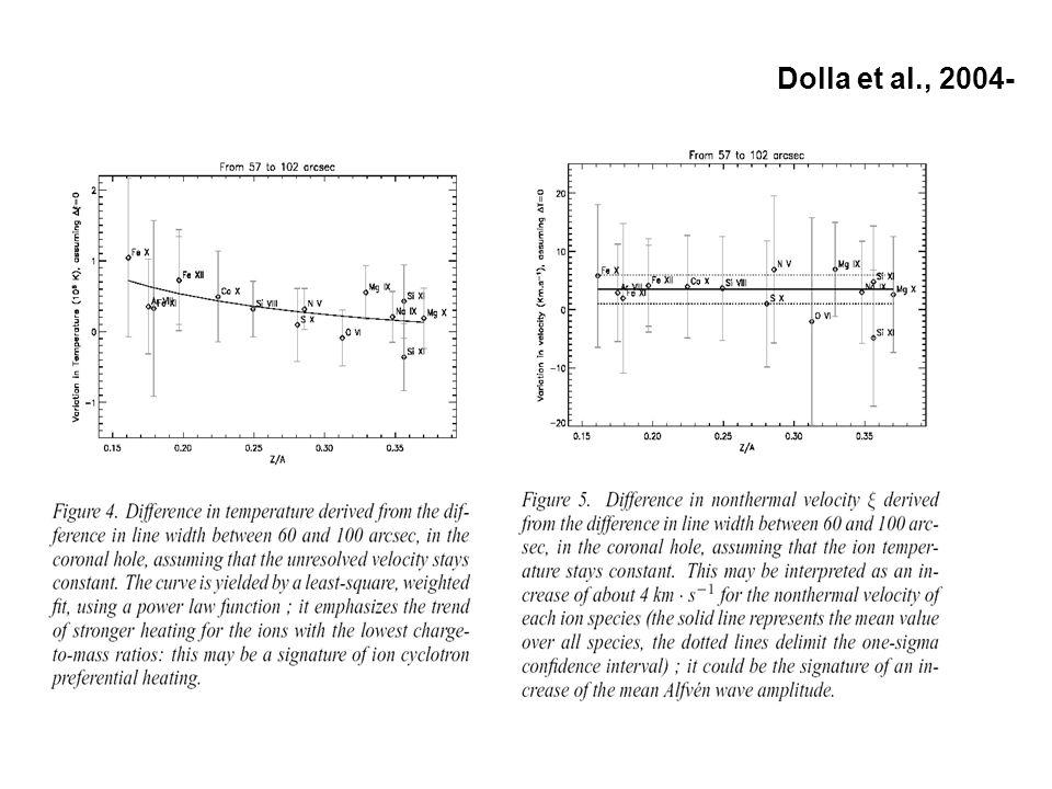 cor1 cor2 SECCHI 2 Coronagraphs (COR1,COR2) 1.4 – 4 Rs.; 2 – 15 Rs 2 imageurs Heliospherique (HI1, HI2)