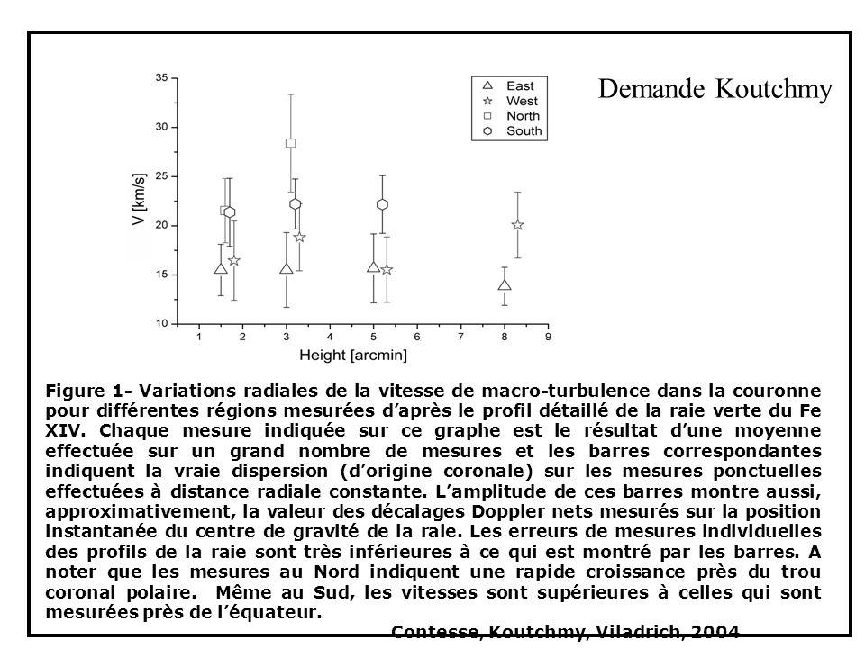 DETERMINATION DES FLUX DE VENT SOLAIRE 1996-2005 TOUTES LATITUDES RESULTATS SOHO/SWAN : Demande R.