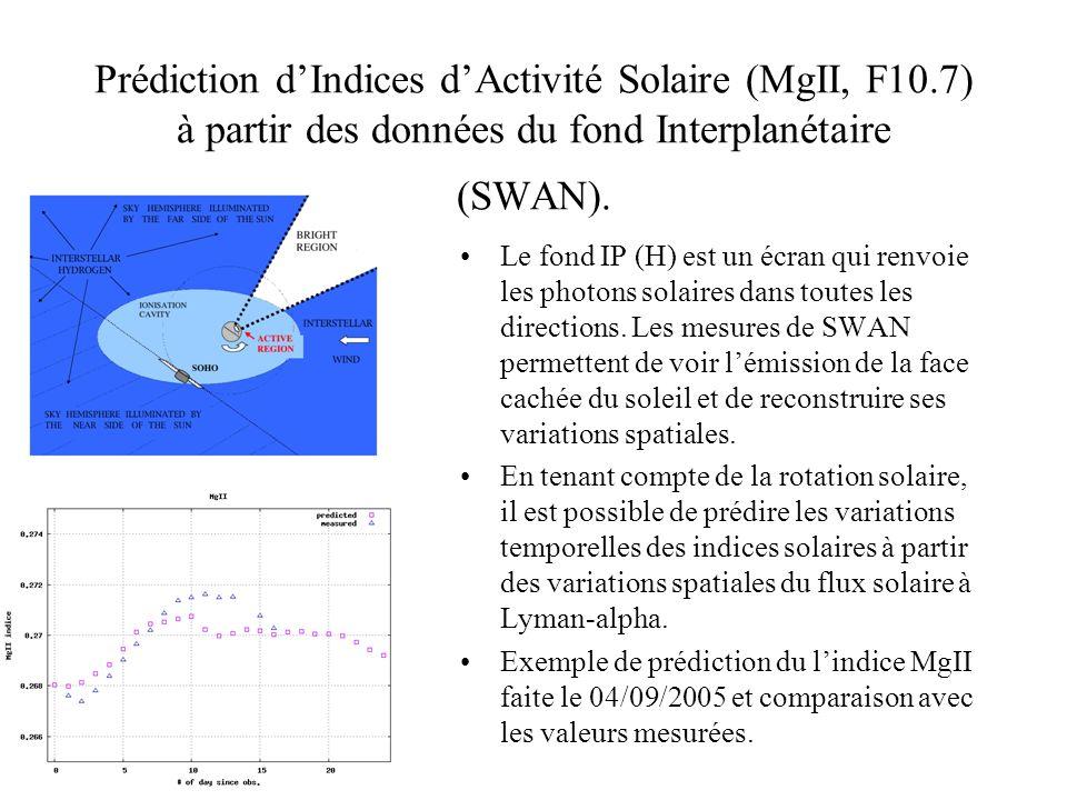 1.Collisions effectives dans le vent solaire (Simulations hybrides PIC+coord.