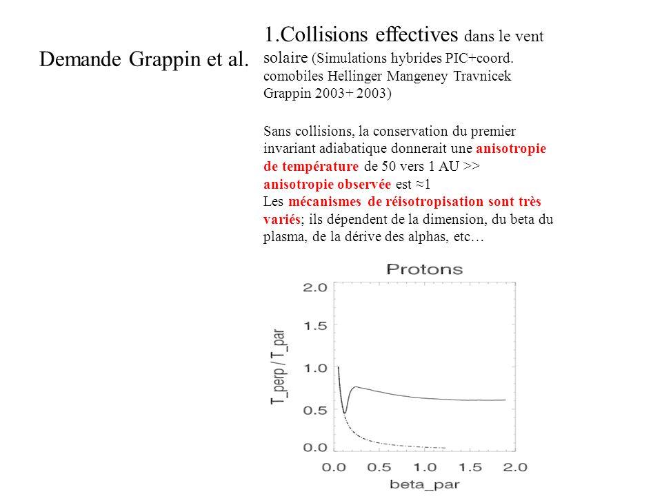 Torsion rigide (Simulations MHD 3D, Aulanier, Démoulin Grappin 2005) - injection systématique d énergie magnétique - concentration du courant dans des sigmoides (qui ne sont PAS des boucles !) - gonflement de la boucle axiale avec le nombre de tours:z = exp(AN 2 ) - les boucles sont stables (pas d instabilité kink comme dans le cas droit ) Torsion par ondes (Simulations MHD 2D, Grappin Léorat Habbal 2002, 2004, 2005) - pas d injection systématique d énergie magnétique - oscillations de densité dans les boucles excitées (observées) - écoulements le long des boucles (siphons) - déstabilisation progressive des streamers 2.