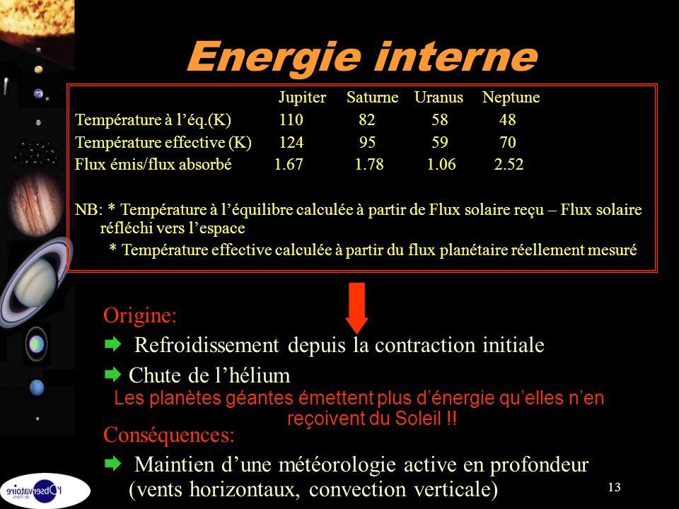 13 Energie interne Origine: Refroidissement depuis la contraction initiale Chute de lhélium Conséquences: Maintien dune météorologie active en profond