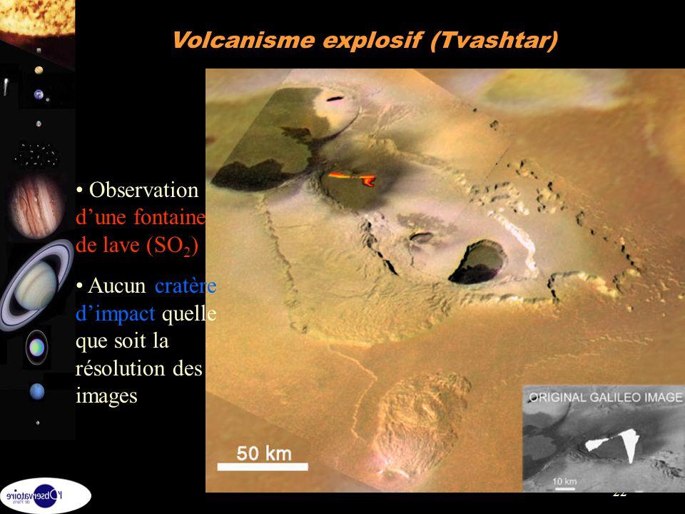 22 Volcanisme explosif (Tvashtar) Observation dune fontaine de lave (SO 2 ) Aucun cratère dimpact quelle que soit la résolution des images