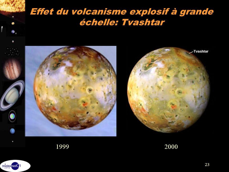 23 Effet du volcanisme explosif à grande échelle: Tvashtar 19992000