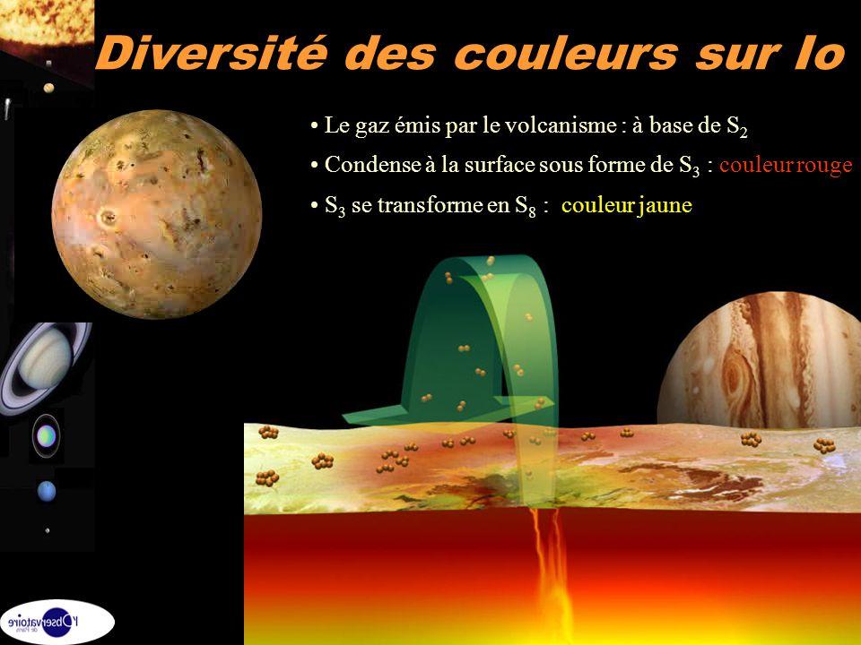 24 Diversité des couleurs sur Io Le gaz émis par le volcanisme : à base de S 2 Condense à la surface sous forme de S 3 : couleur rouge S 3 se transfor