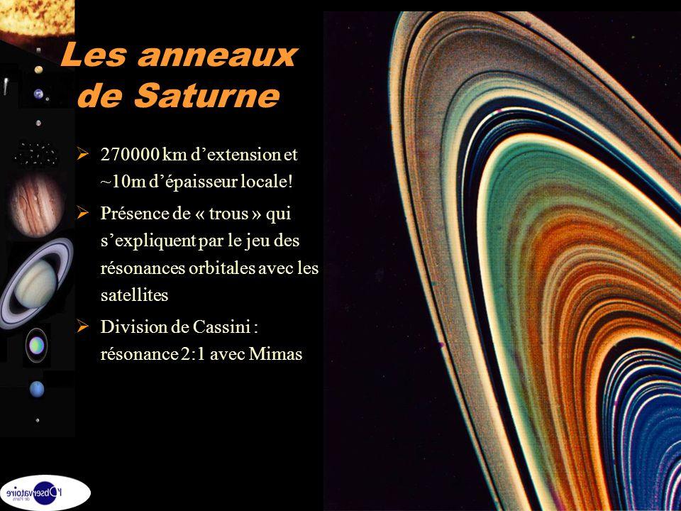 36 Les anneaux de Saturne 270000 km dextension et ~10m dépaisseur locale! Présence de « trous » qui sexpliquent par le jeu des résonances orbitales av