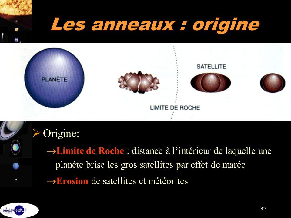 37 Les anneaux : origine Les quatre planètes géantes possèdent des anneaux Application de la troisième loi de Kepler : Les anneaux ne peuvent exister