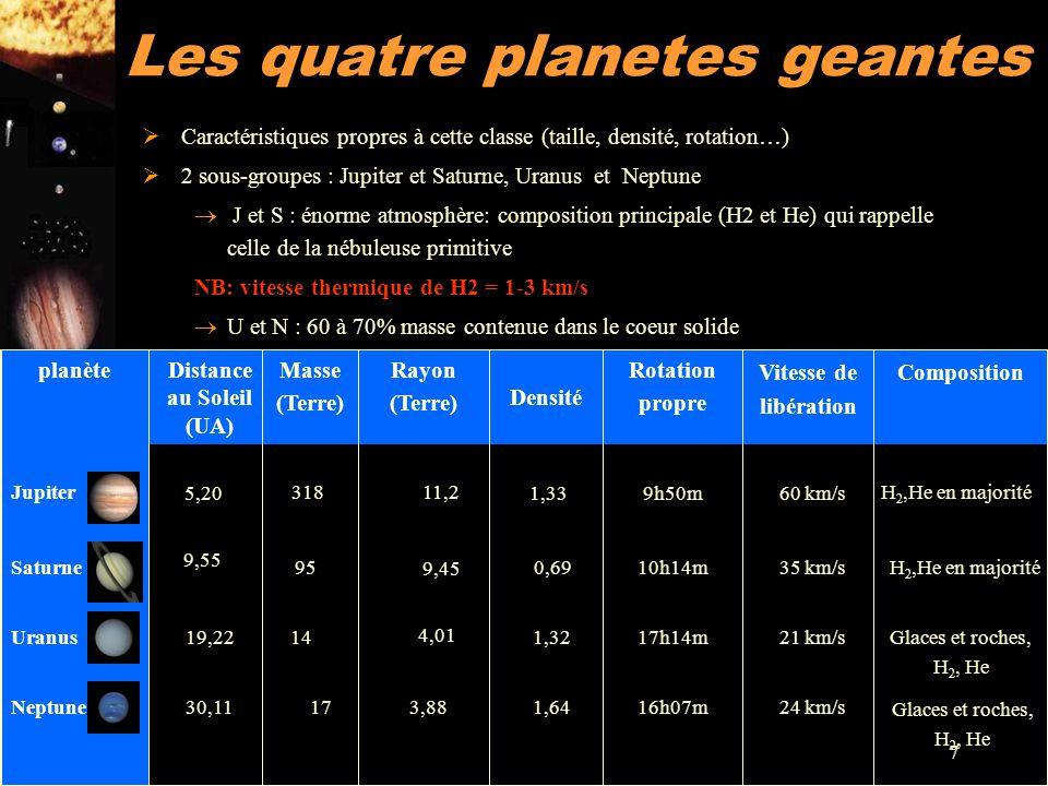 8 Composition atmosphérique des planetes geantes Hydrogène, helium Atmosphère sous les nuages CH4, NH3, H2O, H2S: Equilibre thermochimique du carbone favorise CH4 par rapport à CO Atmosphère au dessus des nuages Hydrocarbures produits par la Photochimie du méthane: CH4 + photon CH3 + H CH3+CH3 C2H6 etc… Source externe doxygène et deau