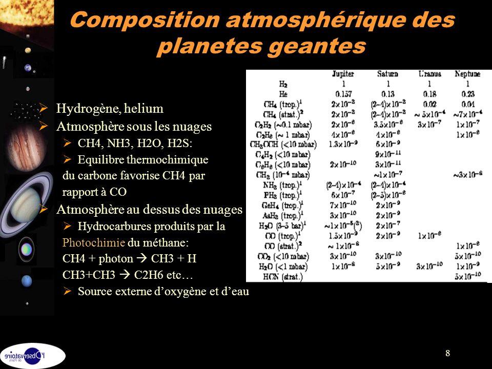 8 Composition atmosphérique des planetes geantes Hydrogène, helium Atmosphère sous les nuages CH4, NH3, H2O, H2S: Equilibre thermochimique du carbone