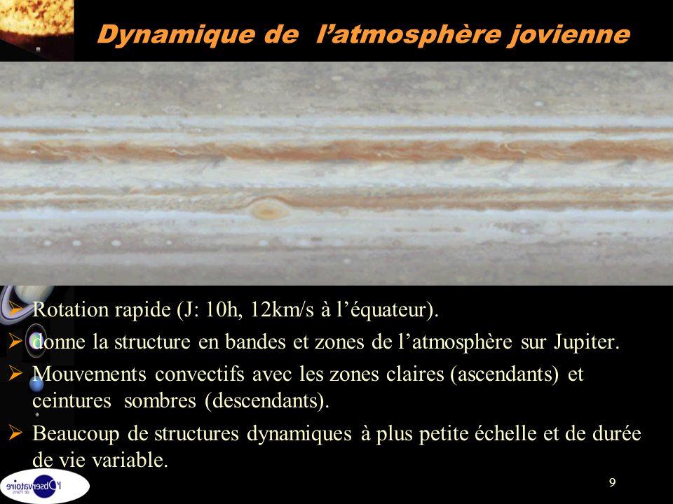 9 Dynamique de latmosphère jovienne Rotation rapide (J: 10h, 12km/s à léquateur). donne la structure en bandes et zones de latmosphère sur Jupiter. Mo
