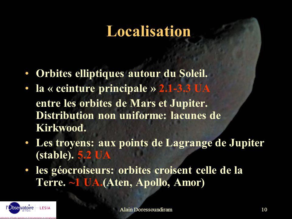 Alain Doressoundiram10 Orbites elliptiques autour du Soleil. la « ceinture principale » 2.1-3.3 UA entre les orbites de Mars et Jupiter. Distribution