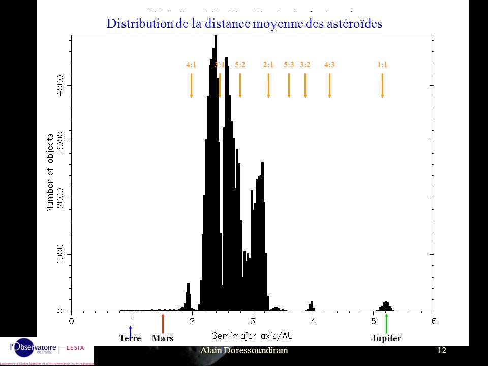 Alain Doressoundiram12 Distribution de la distance moyenne des astéroïdes TerreJupiterMars 4:14:33:15:31:13:22:15:2