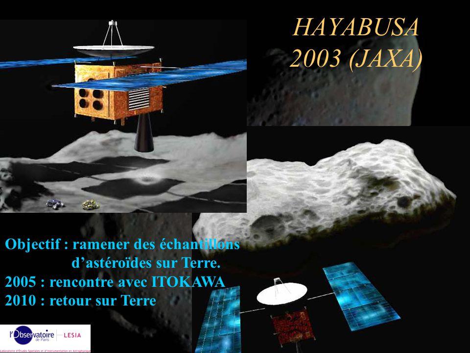 Alain Doressoundiram27 HAYABUSA 2003 (JAXA) Objectif : ramener des échantillons dastéroïdes sur Terre. 2005 : rencontre avec ITOKAWA 2010 : retour sur