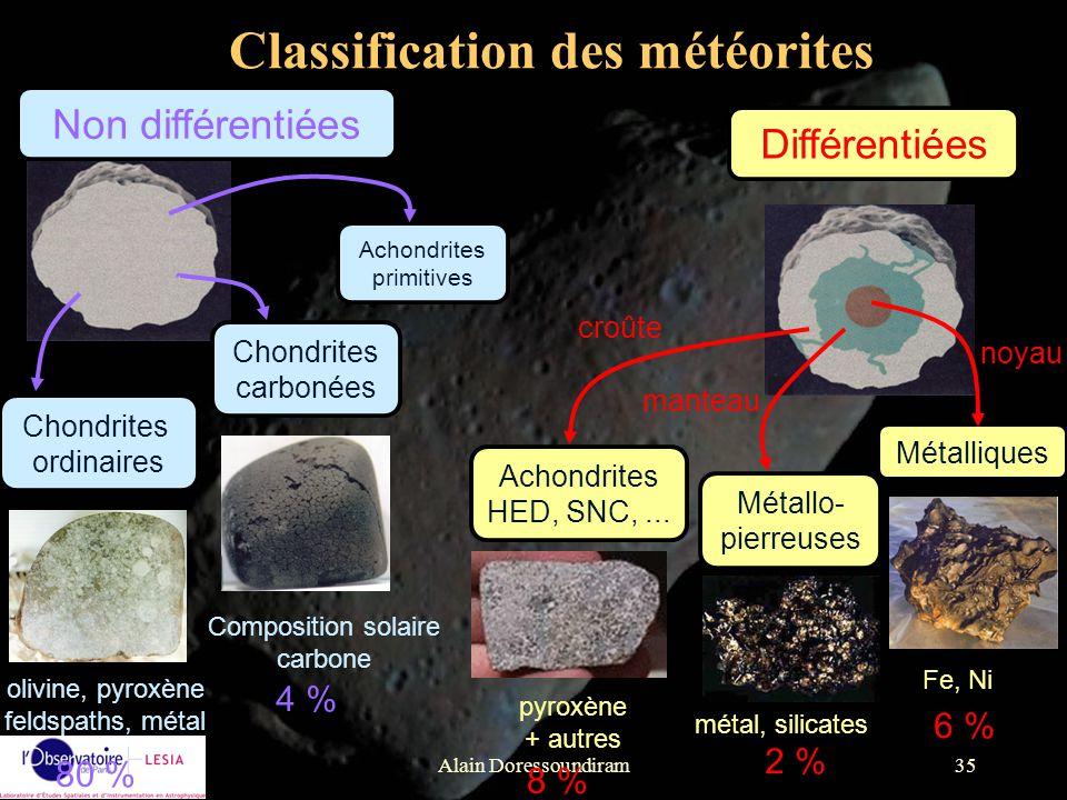 Alain Doressoundiram35 Classification des météorites Différentiées Métalliques Chondrites ordinaires Métallo- pierreuses Achondrites HED, SNC,... oliv