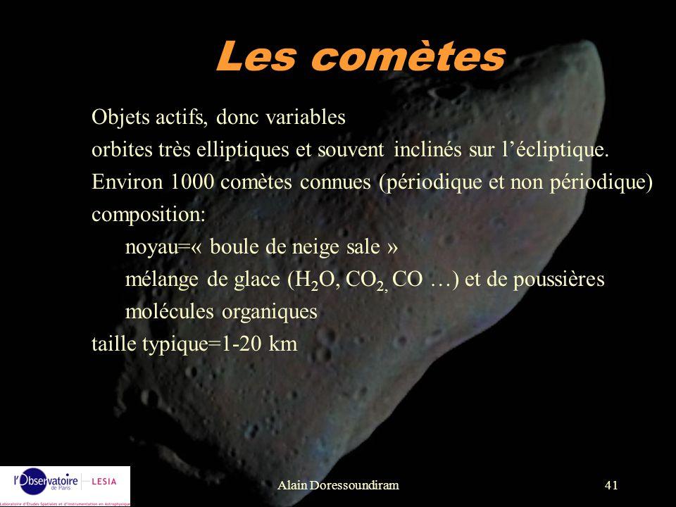 Alain Doressoundiram41 Les comètes Objets actifs, donc variables orbites très elliptiques et souvent inclinés sur lécliptique. Environ 1000 comètes co