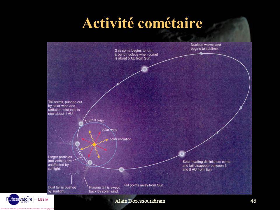Alain Doressoundiram46 Activité cométaire