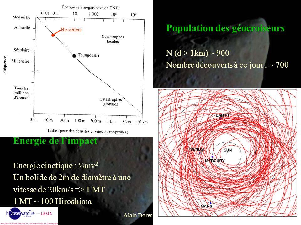Alain Doressoundiram5 Population des géocroiseurs N (d > 1km) ~ 900 Nombre découverts à ce jour : ~ 700 Hiroshima Energie de limpact Energie cinetique