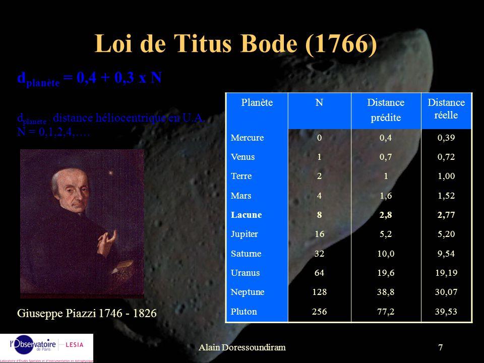 Alain Doressoundiram7 PlanèteNDistance prédite Distance réelle Mercure00,40,39 Venus10,70,72 Terre211,00 Mars41,61,52 Lacune82,82,77 Jupiter165,25,20