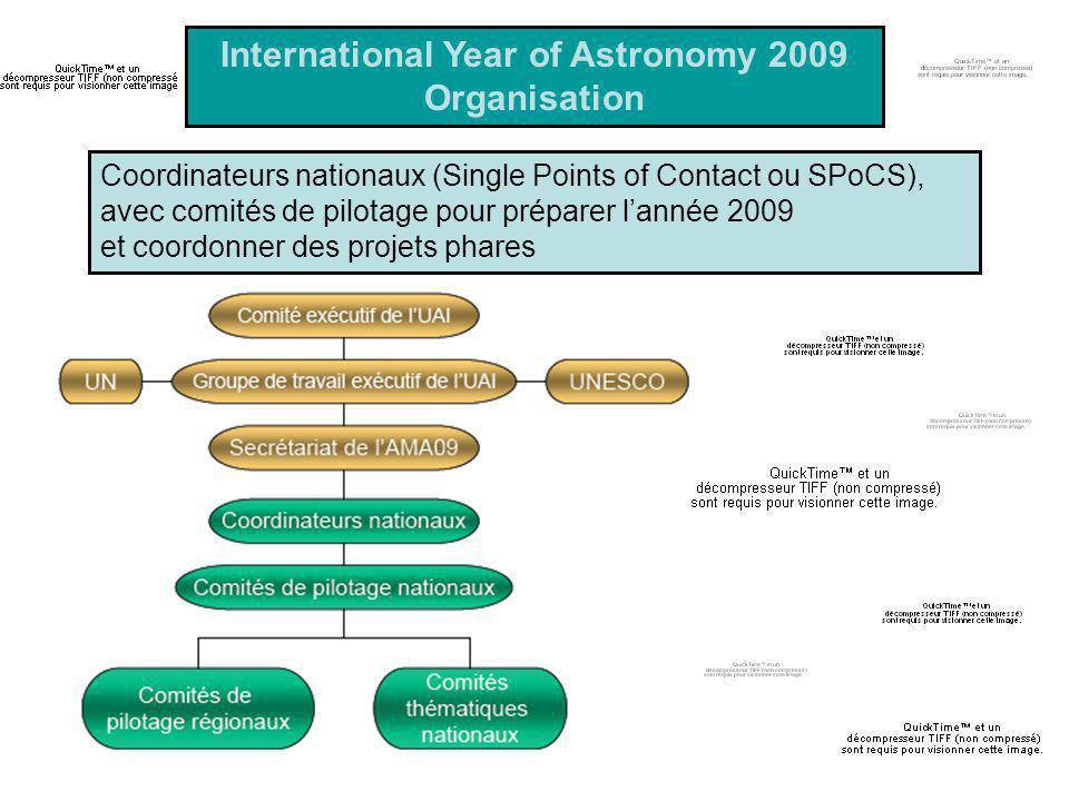 Coordinateurs nationaux (Single Points of Contact ou SPoCS), avec comités de pilotage pour préparer lannée 2009 et coordonner des projets phares International Year of Astronomy 2009 Organisation