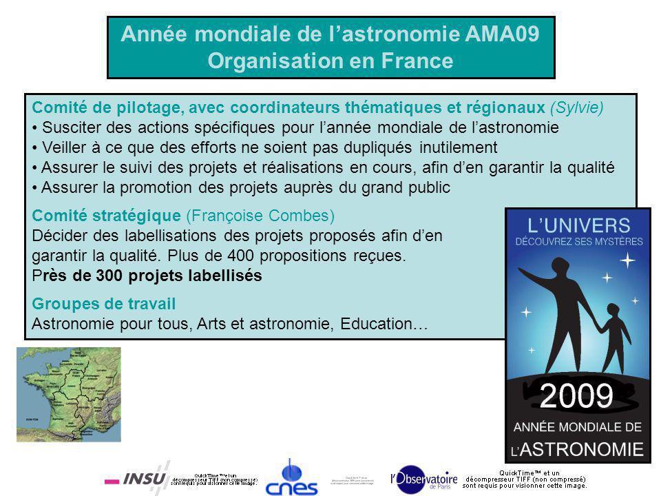 Année mondiale de lastronomie AMA09 Organisation en France Comité de pilotage, avec coordinateurs thématiques et régionaux (Sylvie) Susciter des actio