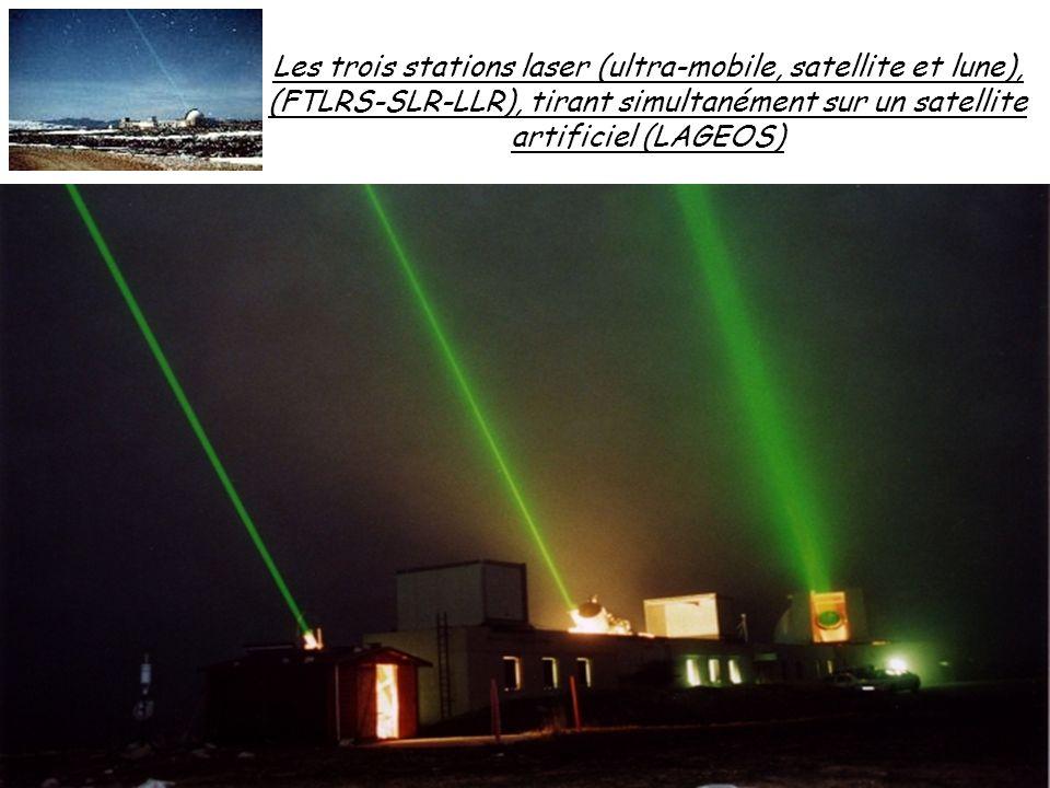 Les trois stations laser (ultra-mobile, satellite et lune), (FTLRS-SLR-LLR), tirant simultanément sur un satellite artificiel (LAGEOS)