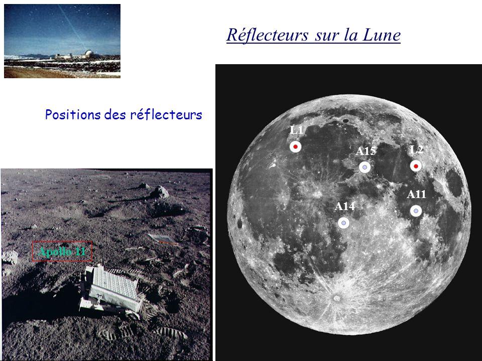 Réflecteurs sur la Lune Positions des réflecteurs A15 A14 A11 L1 L2 Apollo 11