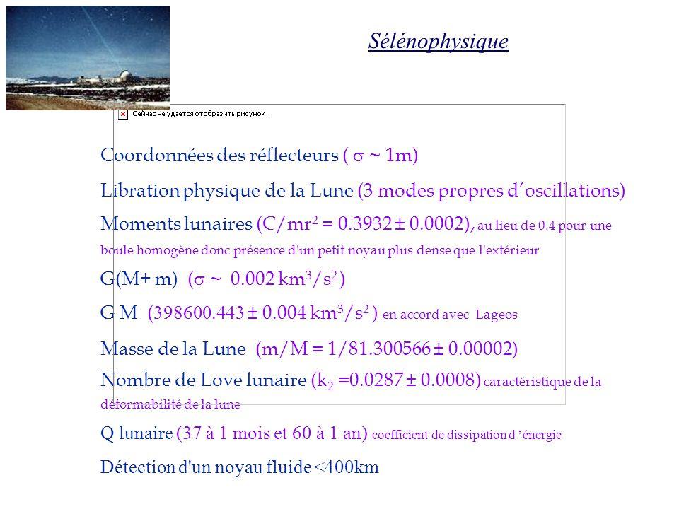 Coordonnées des réflecteurs ( ~ 1m) Libration physique de la Lune (3 modes propres doscillations) Moments lunaires (C/mr 2 = 0.3932 ± 0.0002), au lieu