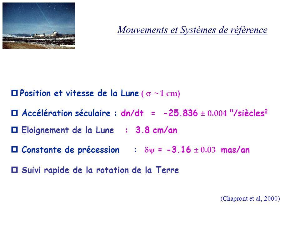 Position et vitesse de la Lune ( ~ 1 cm) Accélération séculaire : dn/dt = -25.836 ± 0.004